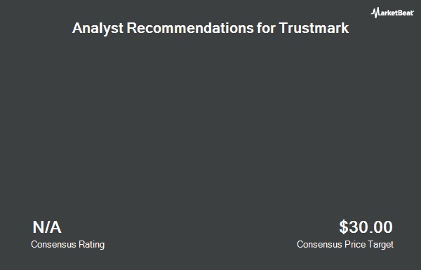 Analyst Recommendations for Trustmark (NASDAQ:TRMK)