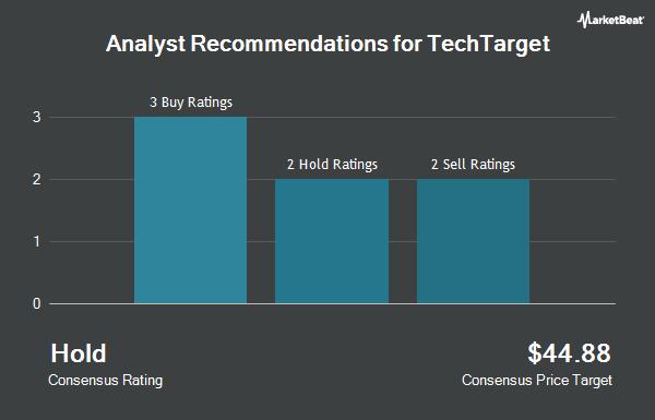 Analyst Recommendations for TechTarget (NASDAQ:TTGT)