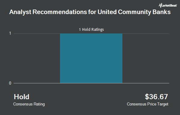 Analyst Recommendations for United Community Banks (NASDAQ:UCBI)