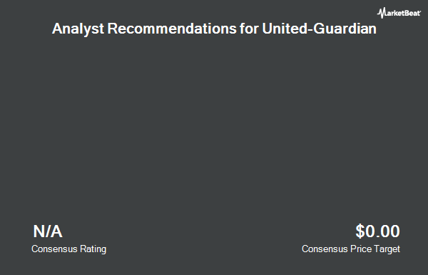 Analyst Recommendations for United-Guardian (NASDAQ:UG)