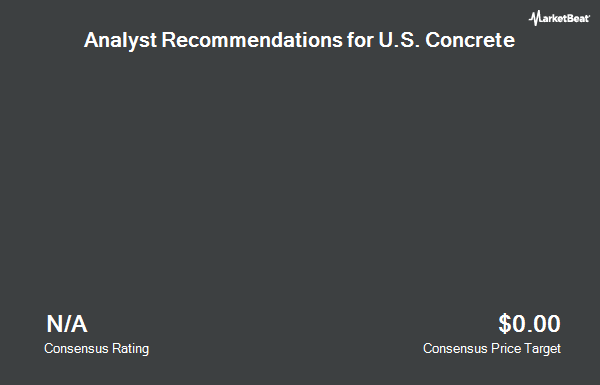Analyst Recommendations for US Concrete (NASDAQ:USCR)