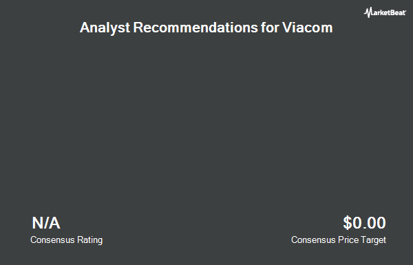 Analyst Recommendations for Viacom (NASDAQ:VIAB)