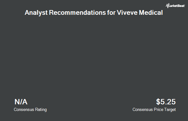 Analyst Recommendations for Viveve Medical (NASDAQ:VIVE)