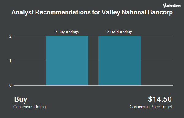Analyst Recommendations for Valley National Bancorp (NASDAQ:VLY)
