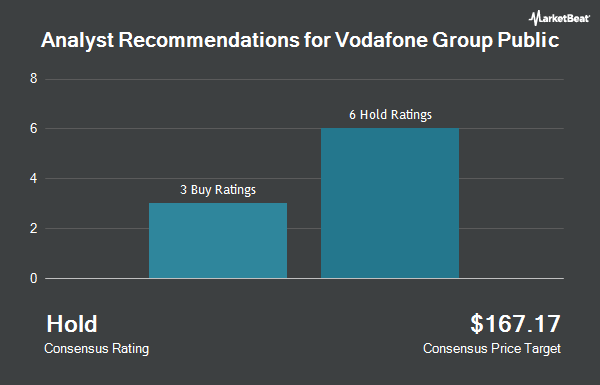 Analyst Recommendations for Vodafone Group (NASDAQ:VOD)