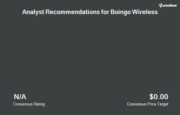 Analyst Recommendations for Boingo Wireless (NASDAQ:WIFI)