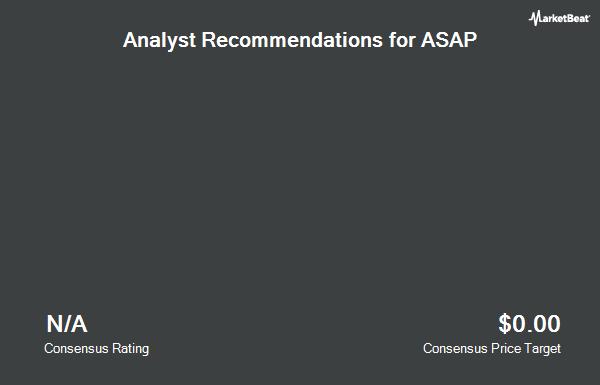 Analyst Recommendations for Waitr (NASDAQ:WTRH)