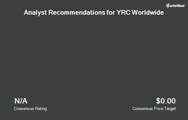 Analyst Recommendations for YRC Worldwide (NASDAQ:YRCW)