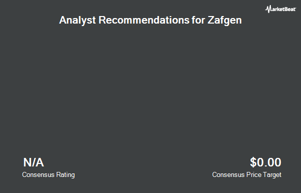 Analyst Recommendations for Zafgen (NASDAQ:ZFGN)