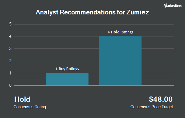 BidaskClub Upgrades Zumiez (NASDAQ:ZUMZ) to Hold - Mayfield