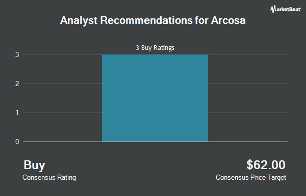 Analyst Recommendations for Arcosa (NYSE:ACA)
