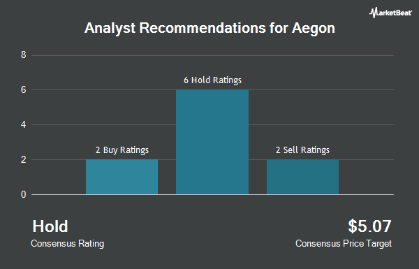 Analyst Recommendations for Aegon (NYSE:AEG)