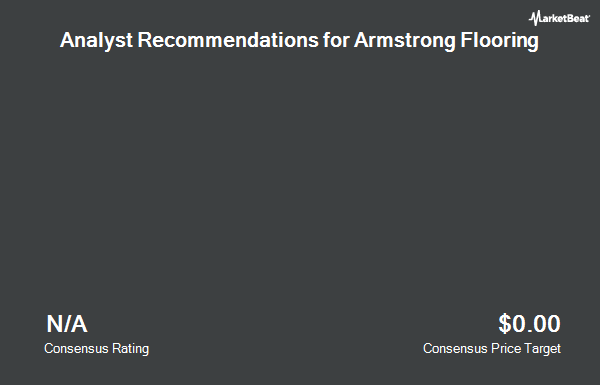 Analyst Recommendations for Armstrong Flooring (NYSE:AFI)