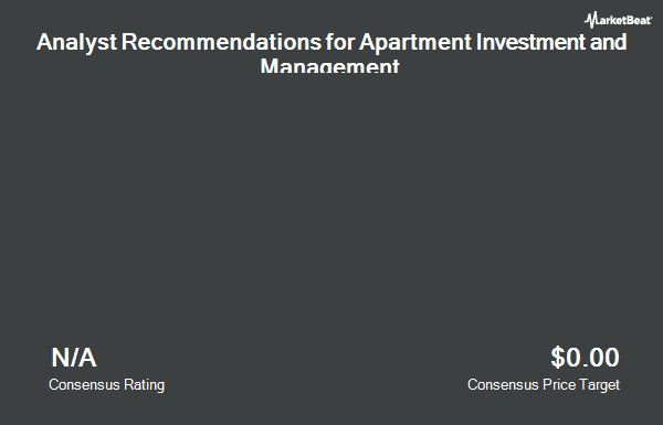 Analyst Recommendations for Apartment Investment and Management (NYSE:AIV)