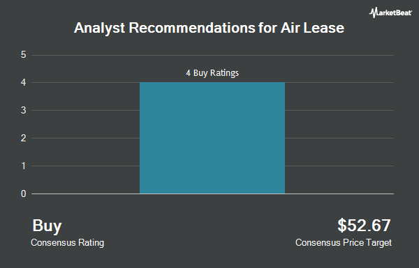 Analyst Recommendations for Air Lease (NYSE:AL)