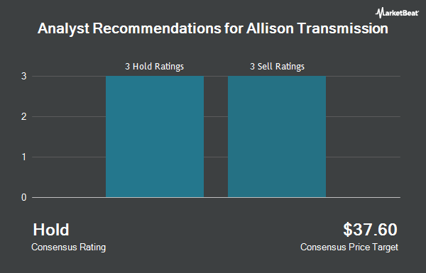 Analyst Recommendations for Allison Transmission (NYSE:ALSN)