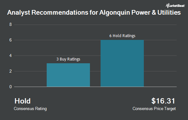 Analyst Recommendations for Algonquin Power & Utilities (NYSE:AQN)