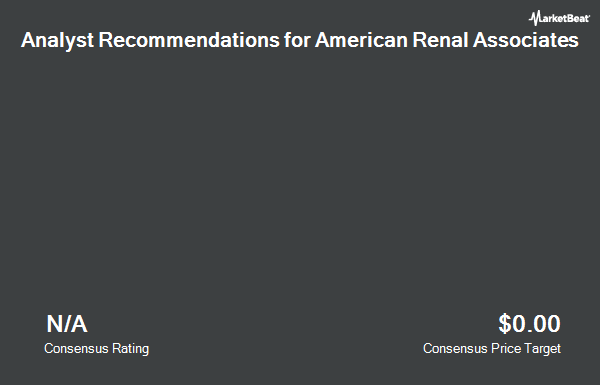 Analyst Recommendations for American Renal Associates (NYSE:ARA)