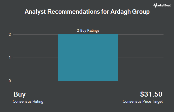Analyst Recommendations for Ardagh Group (NYSE:ARD)