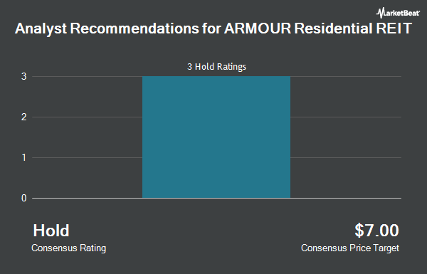 Analyst Recommendations for ARMOUR Residential REIT (NYSE:ARR)