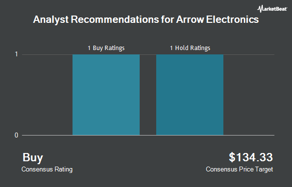 Analyst Recommendations for Arrow Electronics (NYSE:ARW)