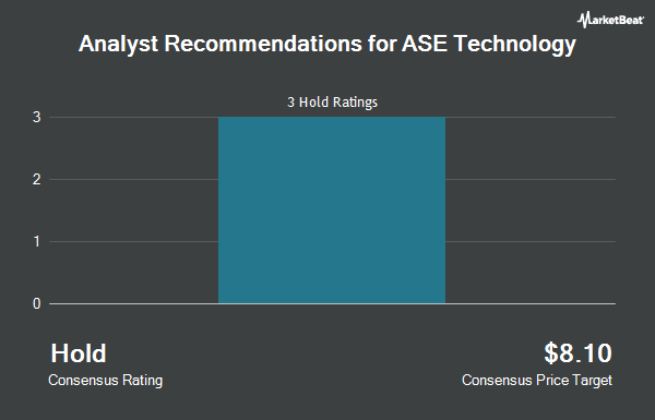 ASE Technology (NYSE:ASX) Stock Rating Lowered by Zacks
