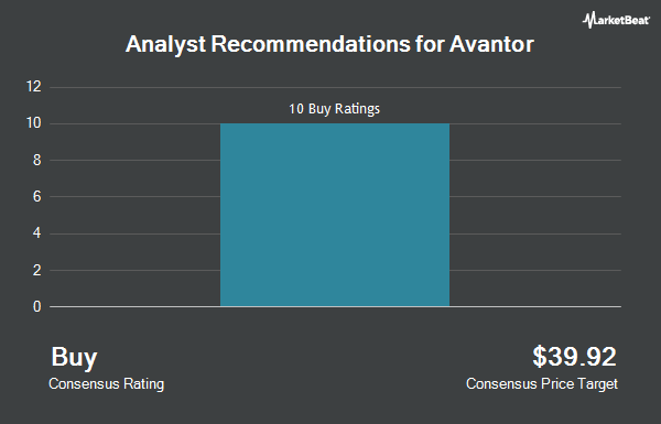 Analyst Recommendations for Avantor (NYSE:AVTR)