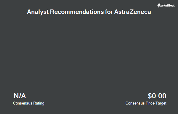 Analyst Recommendations for AstraZeneca (NYSE:AZN)