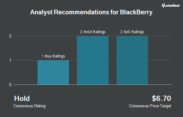 BlackBerry (NYSE:BB) Given a $10 00 Price Target at