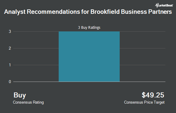 Analyst Recommendations for Brookfield Business Partners (NYSE:BBU)