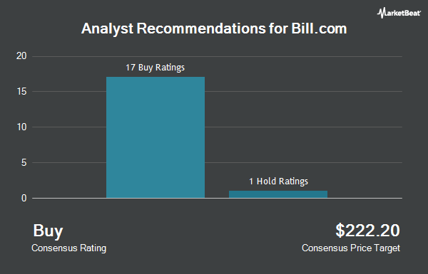 Analyst Recommendations for Bill.com (NYSE:BILL)