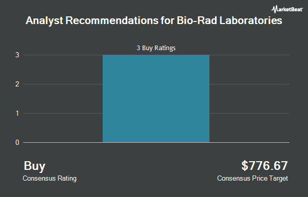 Analyst Recommendations for Bio-Rad Laboratories (NYSE:BIO)