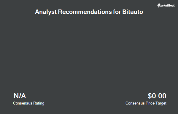 Analyst Recommendations for Bitauto (NYSE:BITA)