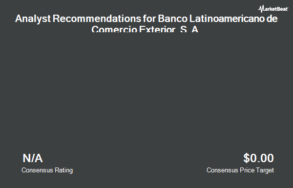 Analyst Recommendations for Banco Latinoamericano de Comerci Extr (NYSE:BLX)