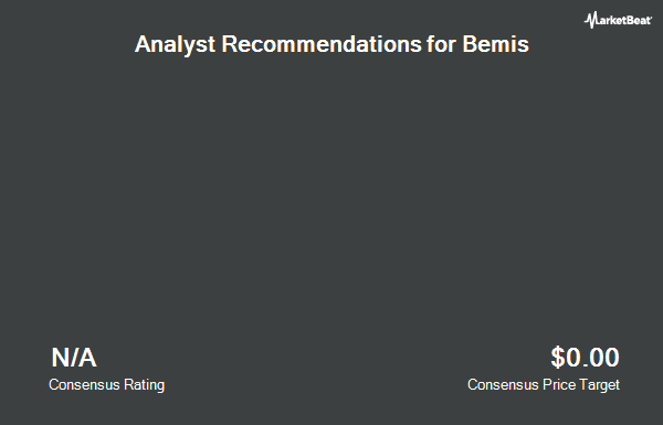Analyst Recommendations for Bemis (NYSE:BMS)