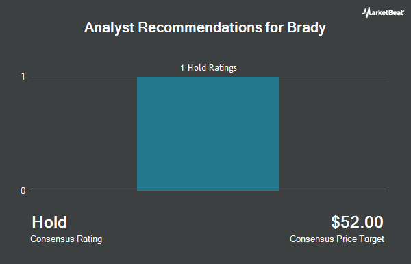 Analyst Recommendations for Brady (NYSE:BRC)