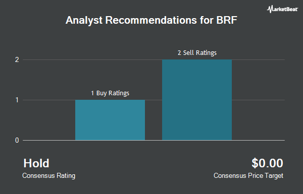 Analyst Recommendations for BRF (NYSE:BRFS)