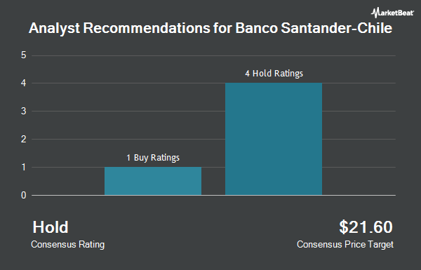 Analyst Recommendations for Banco Santander-Chile (NYSE:BSAC)