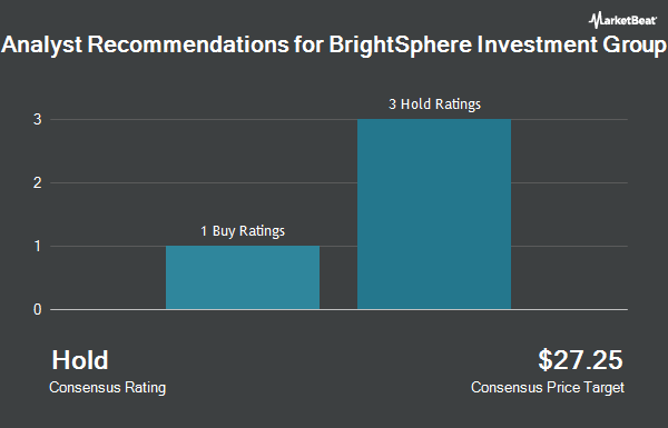 Analyst Recommendations for BrightSphere Investment Group (NYSE:BSIG)