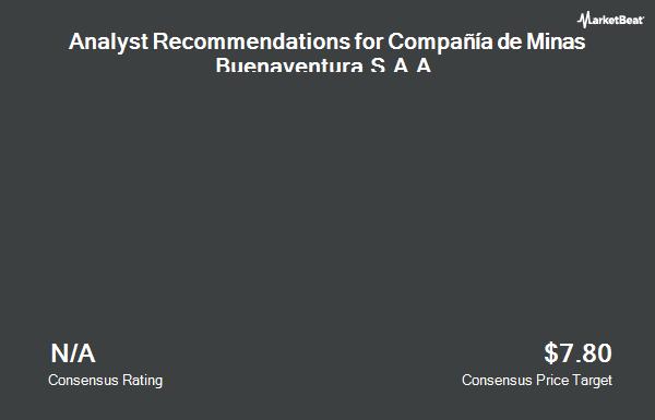 Analyst Recommendations for Compania de Minas Buenaventura SAA (NYSE:BVN)