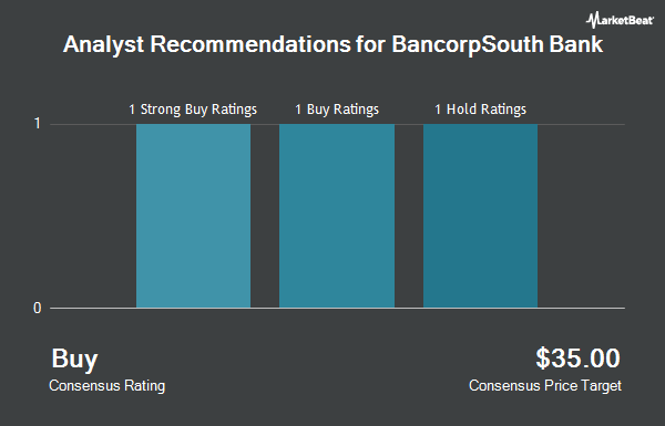 Analyst Recommendations for Bancorpsouth Bank (NYSE:BXS)