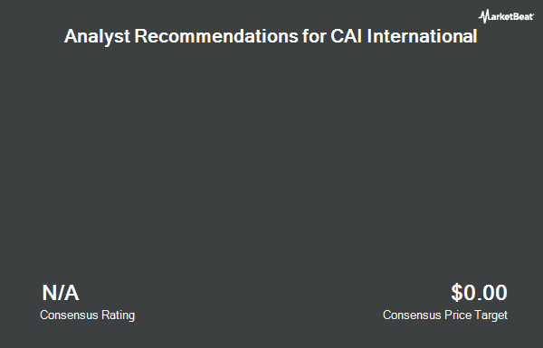 Analyst Recommendations for CAI International (NYSE:CAI)