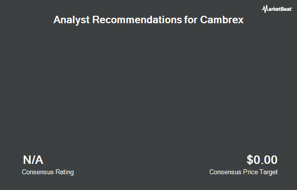Analyst Recommendations for Cambrex (NYSE:CBM)