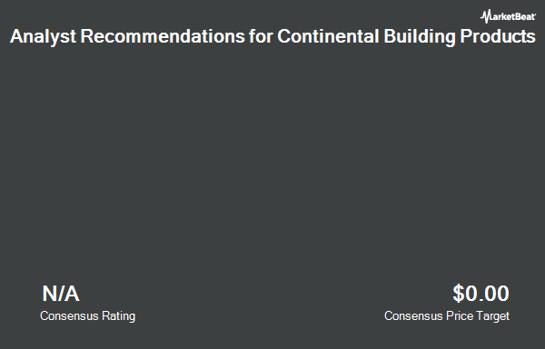 Analyst Recommendations for Continental Building Products (NYSE:CBPX)
