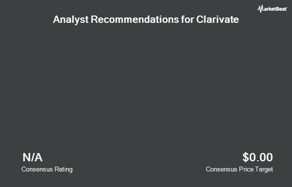 Analyst Recommendations for Clarivate Analytics (NYSE:CCC)