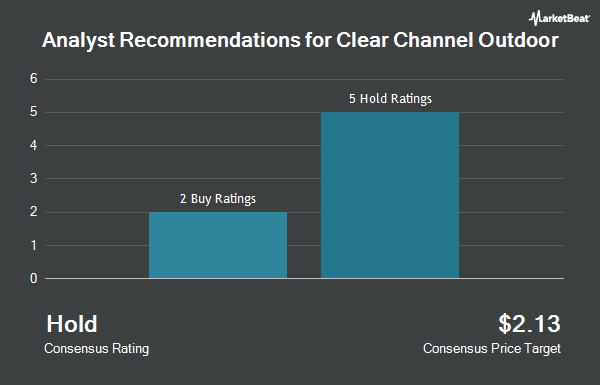 Analyst Recommendations for CLEAR CHANNEL O/SH (NYSE:CCO)
