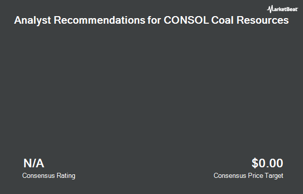 Analyst Recommendations for CONSOL Coal Resources (NYSE:CCR)