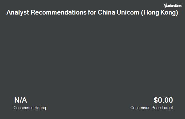Analyst Recommendations for China Unicom (Hong Kong) (NYSE:CHU)