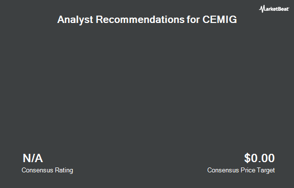 Analyst Recommendations for CEMIG (NYSE:CIG)