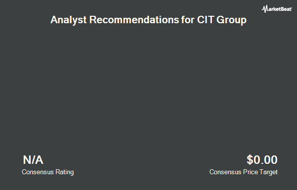Analyst Recommendations for CIT Group (NYSE:CIT)